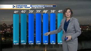 Above Average Temps Through Tuesday