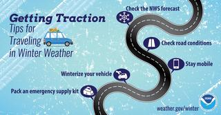 Winter Prep Tips for You and Your Car